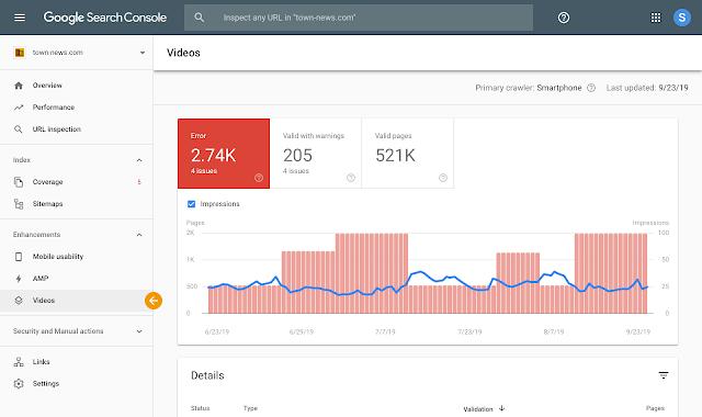 Image de la Google Search Console  concernant le trafic sur les vidéos postées sur votre blog.